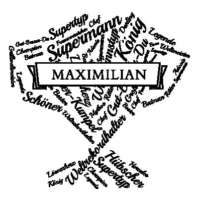 Wordcloud Mann
